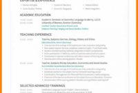 Eine Probe von 15+ Cv Englisch Vorlage  Zohnmuldoon Lebenslauf Vorlage Englisch Xing