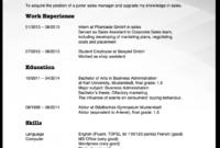 Eine Probe von Lebenslauf Auf Englisch: Tipps Für Resume Und Cv  Karrierebibelde Lebenslauf Englisch Resume Vorlage