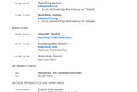 von Kostenlose Lebenslauf Muster Und Vorlagen Für Deine Bewerbung 2018 Vorlage Lebenslauf Deutschland