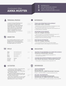 """von Lebenslauf Auf Englisch: Tipps Für Den """"cv""""  Mystipendium Lebenslauf Englisch Resume Vorlage"""