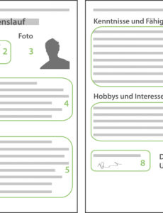 Lebenslauf Anleitung: So Schreibst Du Einen Lebenslauf  Azubiyo Lebenslauf Muster Ausbildung Zum Kopieren