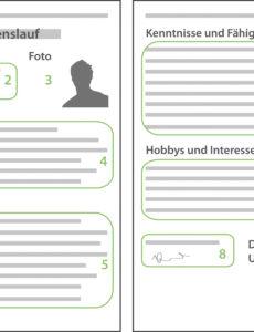 Porbe von  Lebenslauf Anleitung: So Schreibst Du Einen Lebenslauf  Azubiyo Lebenslauf Muster Schüler Fsj