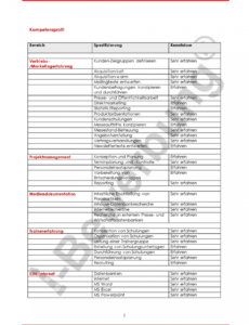 Qualifikationsprofil Zur Bewerbung Als Key Account Manager (Vorlage) Vorlage Lebenslauf Mit Kompetenzprofil