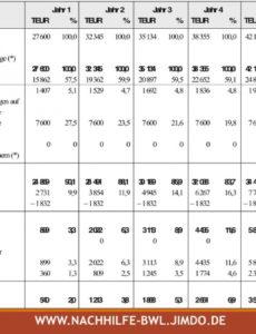 druckbar von beispiel gewinn und verlustrechnung gewinn verlust rechnung vorlage pdf
