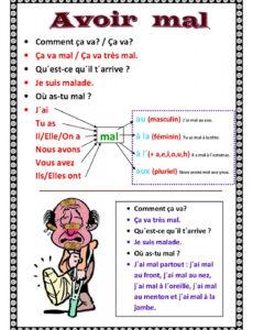 Steckbrief Auf Französisch Vorlage Excel Druckfähig
