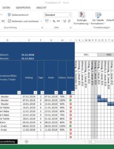 Beste Kostenplan Projektmanagement Vorlage PDF Frei