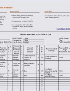 Risikobeurteilung Maschinenrichtlinie Vorlage PDF Bearbeitbar
