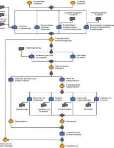 Sampler Kostenplanung Projekt Vorlage PDF Bearbeitbar