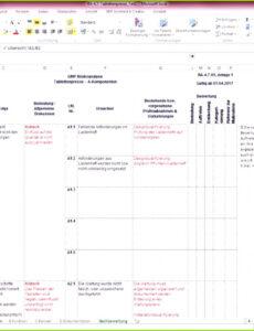Bild Risikoanalyse Projektmanagement Vorlage PDF Bearbeitbar