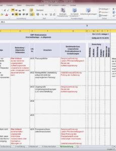 Bild Risikoanalyse Projektmanagement Vorlage Word Druckfähig