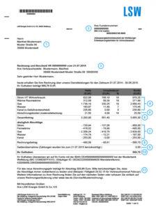 Sampler Kündigung Stadtwerke Vorlage Word Kostenlos